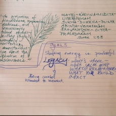 Sutra 1:33; notes and scribbles in my journal from sessions with Mary Beth and Jacki.